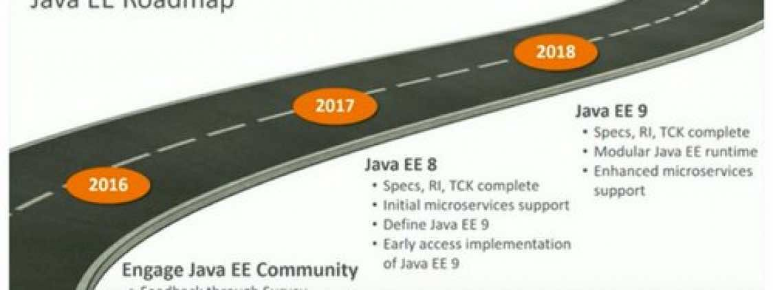 The Java Daily 23/1/17