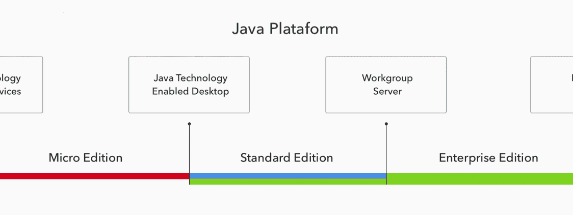 The Java Daily 5/4/17