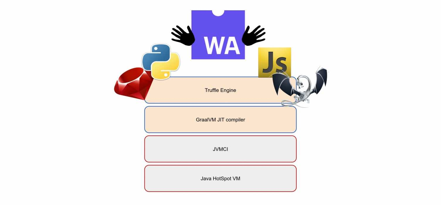 The Java Daily 3/12/19