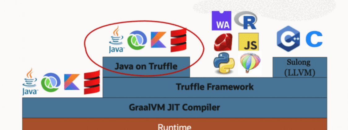 The Java Daily 20/01/21